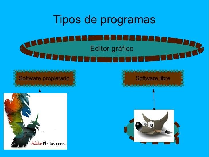 Tipos de programas Adobe Photoshop Gimp
