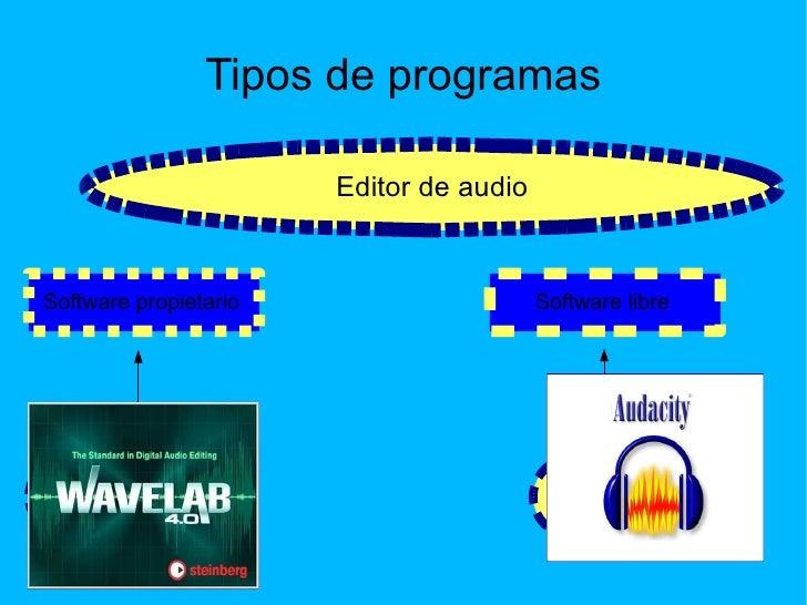 Tipos de programas Wavelab Audacity