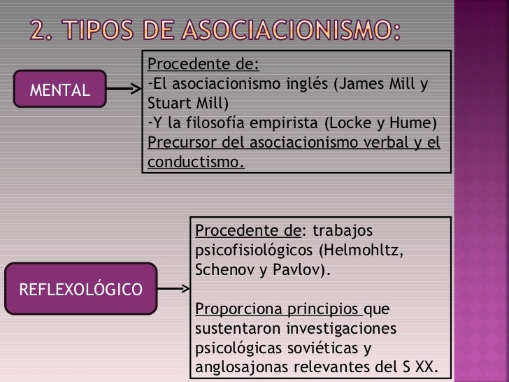 ASOCIACIONISMO INGLES PDF DOWNLOAD