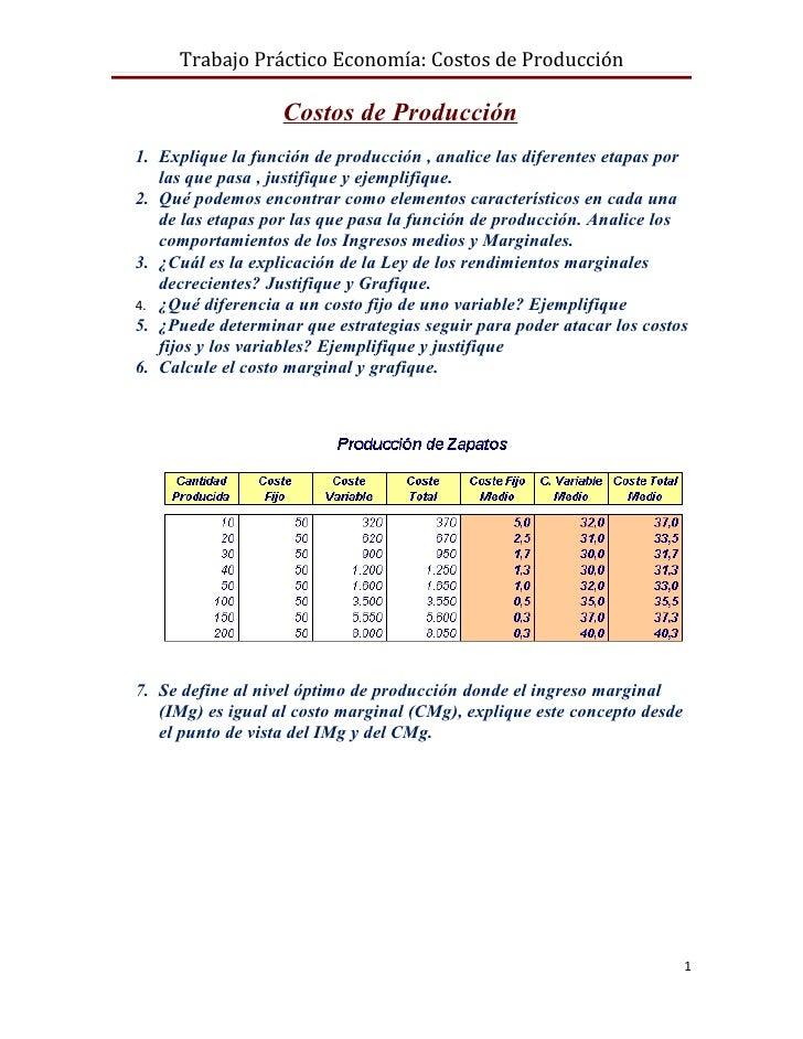 Trabajo Práctico Economía: Costos de Producción                   Costos de Producción1. Explique la función de producción...