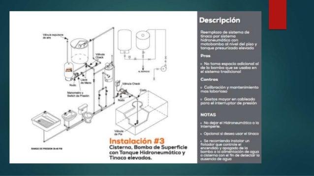 Instalaciones hidrosanitarias equipos hidroneum ticos for Instalaciones de albercas pdf