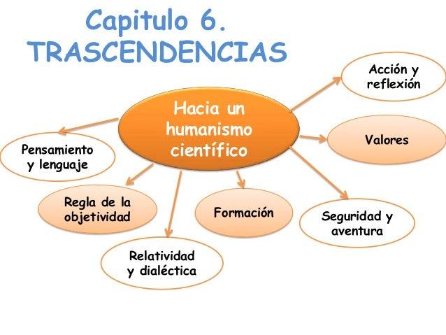 Capitulo 6.TRASCENDENCIASHacia unhumanismocientíficoPensamientoy lenguajeRegla de laobjetividadRelatividady dialécticaForm...