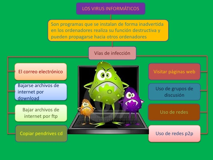 LOS VIRUS INFORMÁTICOS               Son programas que se instalan de forma inadvertida               en los ordenadores r...