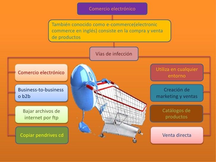 Comercio electrónico               También conocido como e-commerce(electronic               commerce en inglés) consiste ...