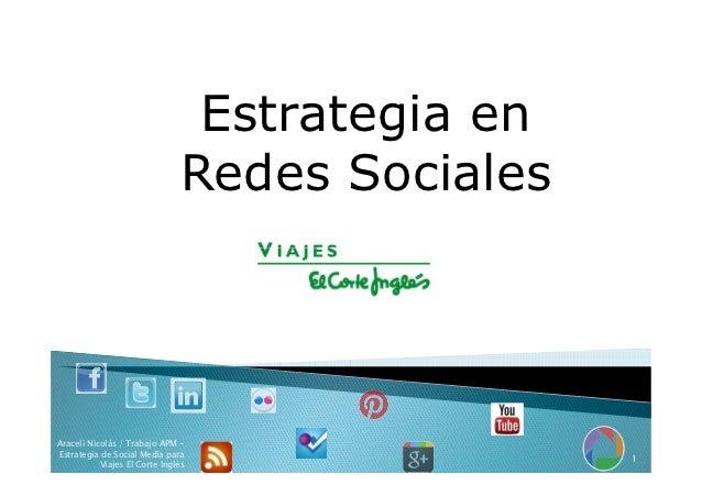 Estrategia en                               Redes SocialesAraceli Nicolás / Trabajo APM -Estrategia de Social Media para  ...