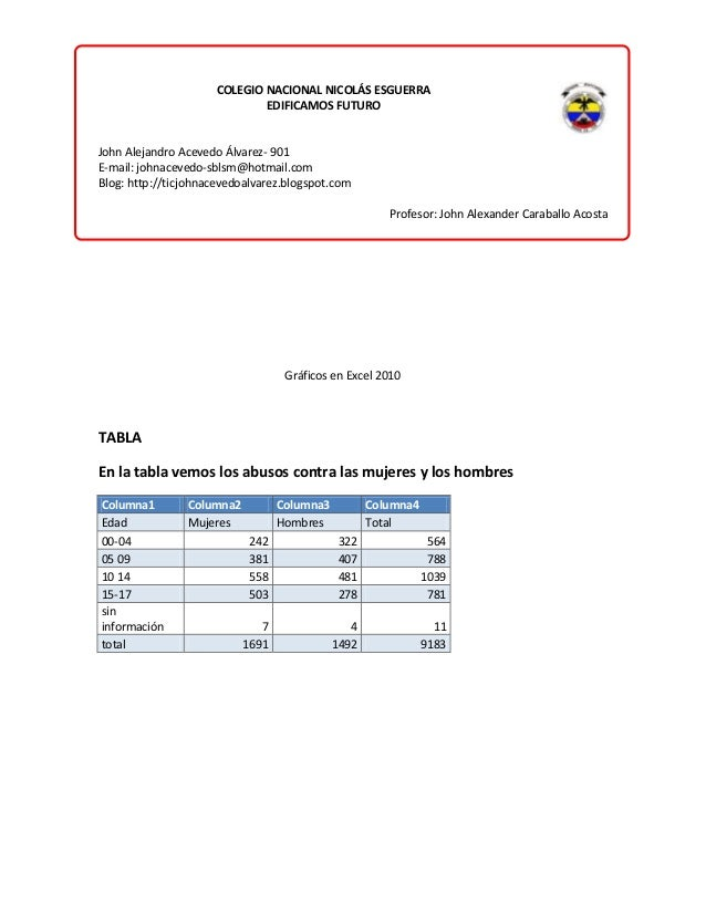 COLEGIO NACIONAL NICOLÁS ESGUERRA EDIFICAMOS FUTURO John Alejandro Acevedo Álvarez- 901 E-mail: johnacevedo-sblsm@hotmail....