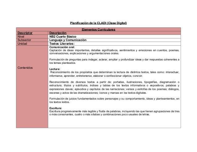 Planificación de la CLADI (Clase Digital) Elementos Curriculares Descriptor Descripción Nivel NB2 Cuarto Básico Subsector ...