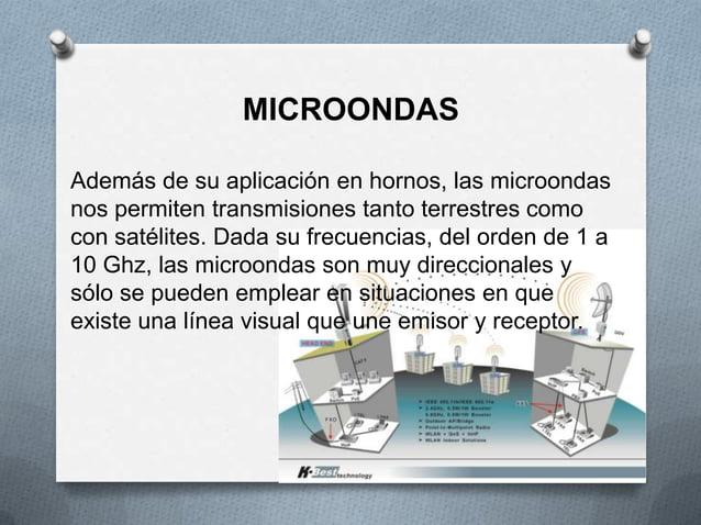 MICROONDASAdemás de su aplicación en hornos, las microondasnos permiten transmisiones tanto terrestres comocon satélites. ...