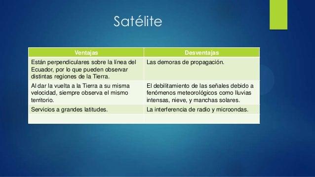 SatéliteVentajas DesventajasEstán perpendiculares sobre la línea delEcuador, por lo que pueden observardistintas regiones ...