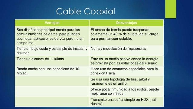 Cable CoaxialVentajas DesventajasSon diseñados principal mente para lascomunicaciones de datos, pero puedenacomodar aplica...