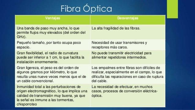 Fibra ÓpticaVentajas DesventajasUna banda de paso muy ancha, lo quepermite flujos muy elevados (del orden delGHz).La alta ...