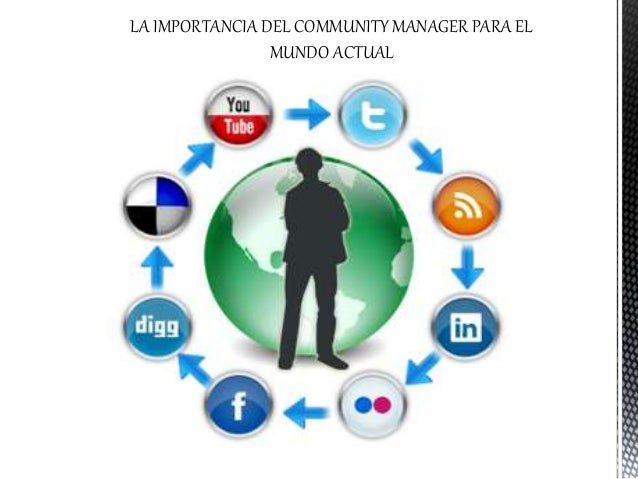 LA IMPORTANCIA DEL COMMUNITY MANAGER PARA EL MUNDO ACTUAL