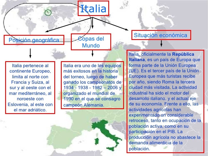 Italia Italia, oficialmente la  República Italiana , es un país de Europa que forma parte de la Unión Europea (UE). Es el ...