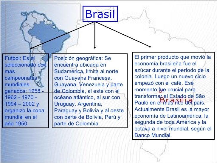 Brasil El primer producto que movió la economía brasileña fue el azúcar durante el período de la colonia. Luego un nuevo c...