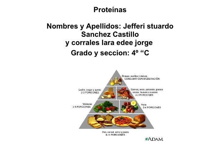 """Proteínas Nombres y Apellidos: Jefferi stuardo Sanchez Castillo y corrales lara edee jorge  Grado y seccion: 4º """"C"""