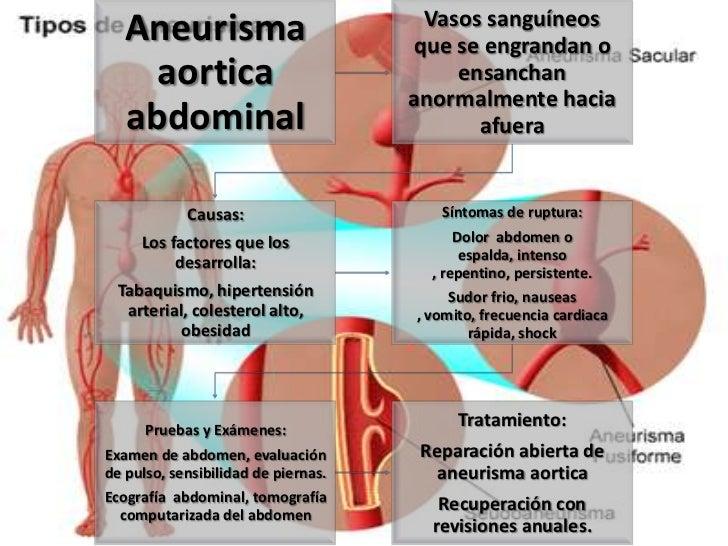 Trabajo de anatomía enfermedades