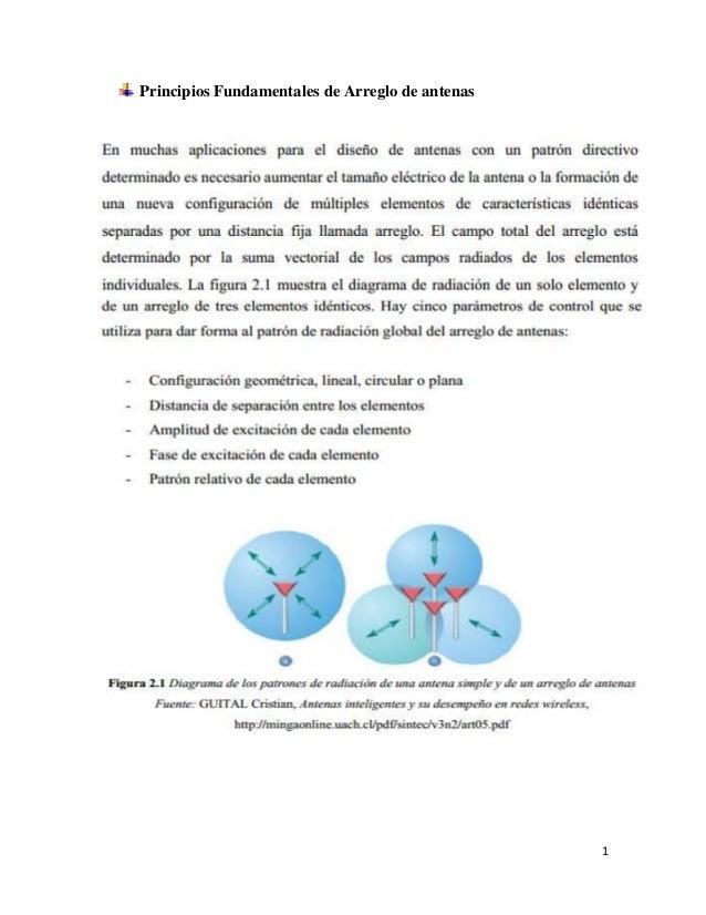 1 Principios Fundamentales de Arreglo de antenas