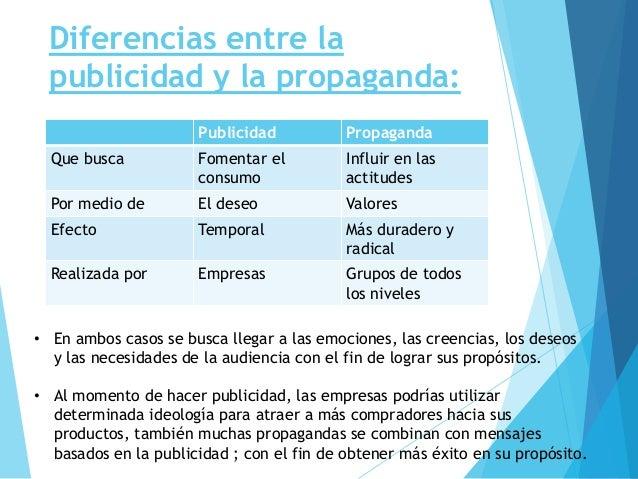 Diferencia entre publicidad y propaganda for Diferencia entre yeso y escayola