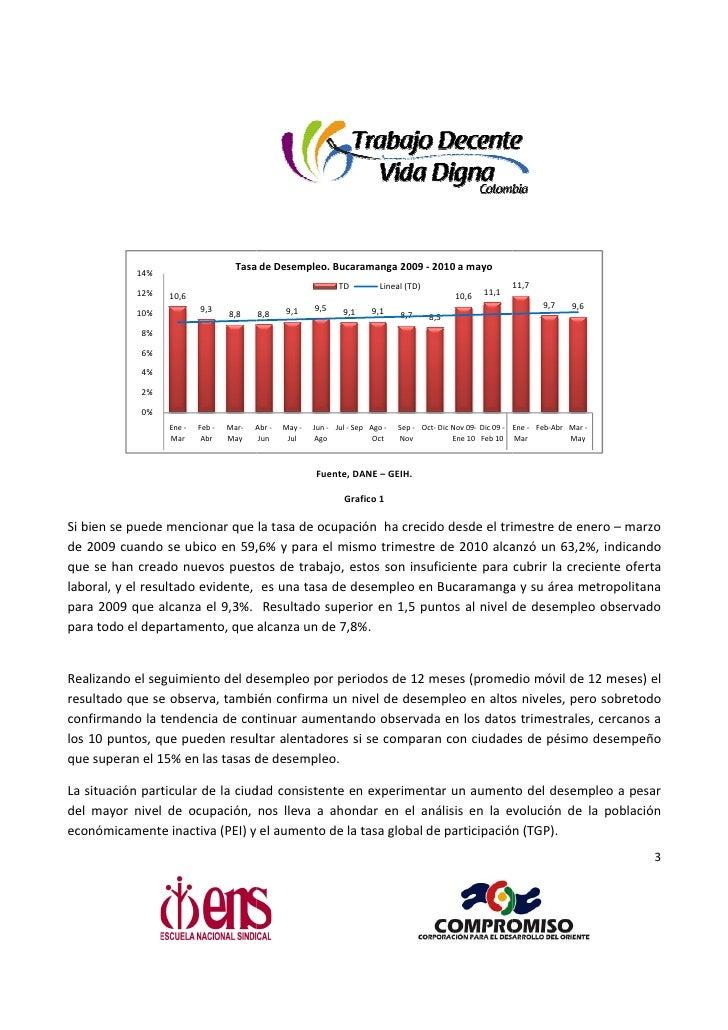 Informe Regional De Trabajo Decente- Bucaramanga y el Área Metropolitana- Resumen Ejecutivo Slide 3