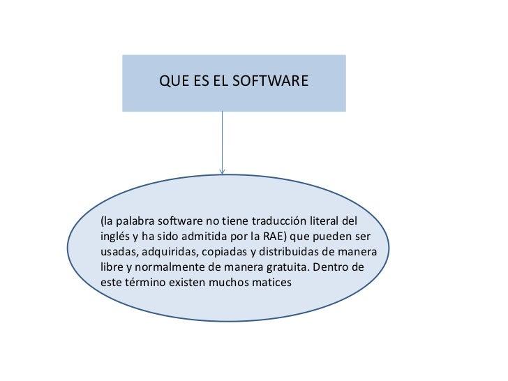 QUE ES EL SOFTWARE<br />(la palabra software no tiene traducción literal del inglés y ha sido admitida por la RAE) que pue...