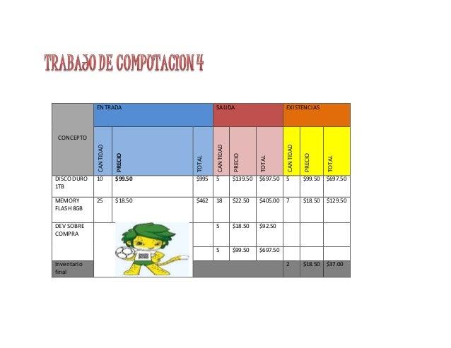 CONCEPTO  ENTRADA SALIDA EXISTENCIAS  CANTIDAD  PRECIO  TOTAL  CANTIDAD  PRECIO  TOTAL  CANTIDAD  PRECIO  TOTAL  DISCO DUR...