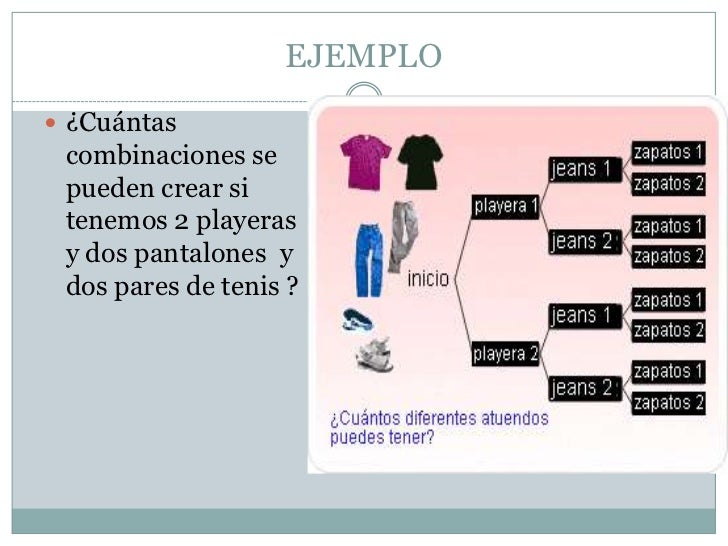 Soil To Soil Sweaters Investing In Local Wool in addition Esd 273j Logistics And Supply Chain Management Fall 2009 furthermore Bones In The Leg Names likewise White 20Dress 20clipart 20summer 20clothes also Zaras fashion retail supply chain strategies. on jeans diagram