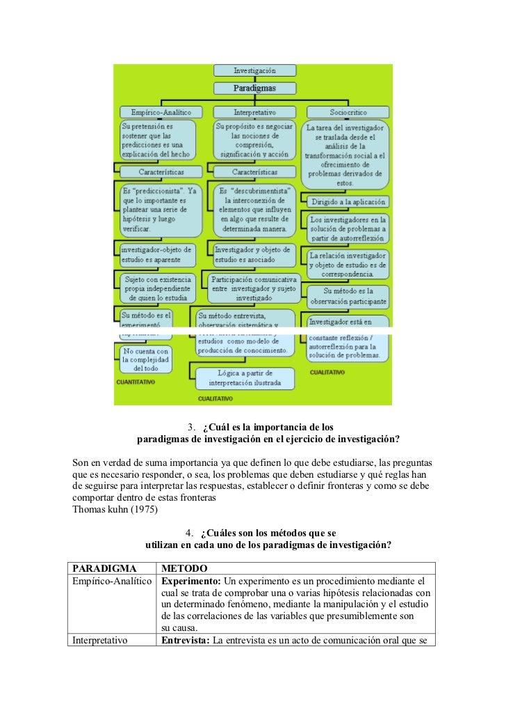 3. ¿Cuál es la importancia de los                paradigmas de investigación en el ejercicio de investigación?Son en verda...