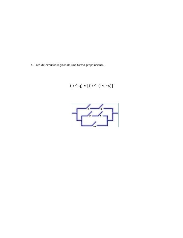 4. red de circuitos lógicos de una forma proposicional.                             (p ^ q) v [(p ^ r) v ~s)]