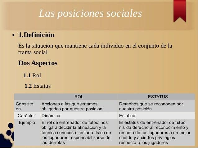 Las posiciones sociales● 1.DefiniciónEs la situación que mantiene cada individuo en el conjunto de latrama socialDos Aspec...