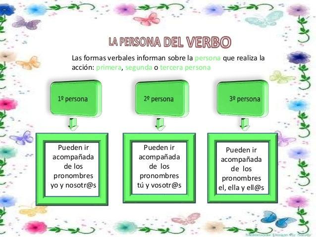 Trabajo de gema de el verbo, numero, persona, tiempo y modo