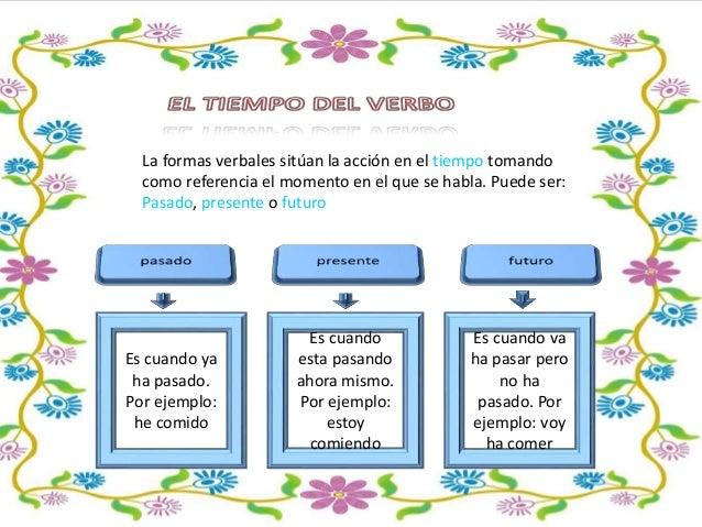 Las formas verbales tambi�n muestran la actitud del hablante ante de la acci�n expresada por el verbo. Esa actitud se refl...