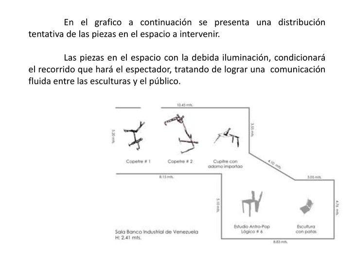 En el grafico a continuación se presenta una distribución tentativa de las piezas en el espacio a intervenir. <br />Las ...