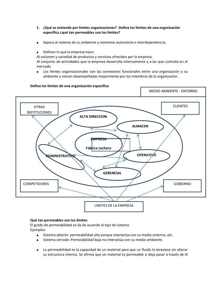 ¿Qué se entiende por limites organizaciones?  Defina los límites de una organización específica ¿qué tan permeables son lo...