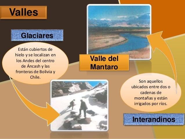 Relieve de la sierra for Pisos en montornes del valles