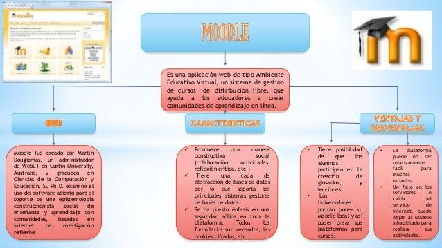 Es una aplicación web de tipo Ambiente Educativo Virtual, un sistema de gestión de cursos, de distribución libre, que ayud...