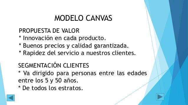MODELO CANVAS PROPUESTA DE VALOR * Innovación en cada producto. * Buenos precios y calidad garantizada. * Rapidez del serv...
