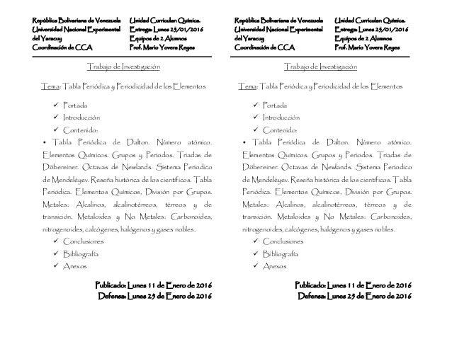 Trabajo de qumica tabla peridica tabla peridica repblica bolivariana de venezuela universidad nacional experimental del yaracuy coordinacin de cca unidad curricular qu urtaz Gallery