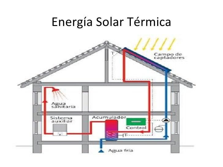 trabajo de la energ a solar t rmica pedro m marina s nchez