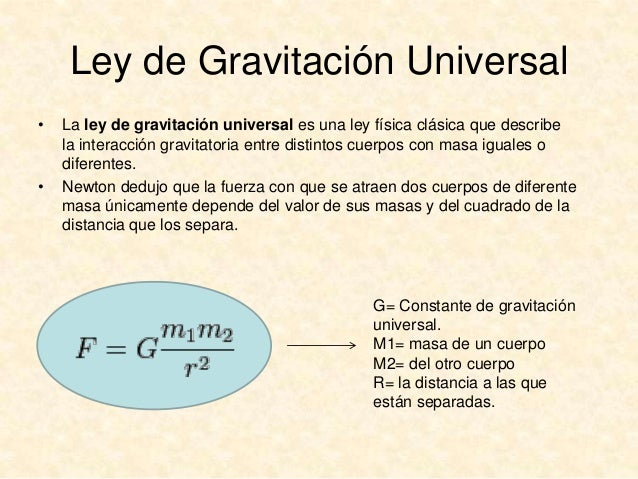 Ley de Gravitación Universal •  •  La ley de gravitación universal es una ley física clásica que describe la interacción g...