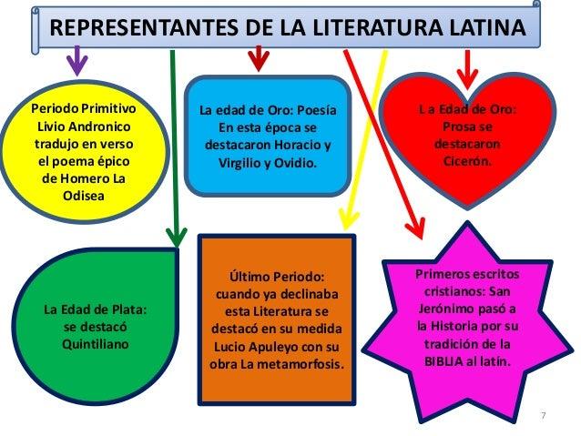 epocas de la literatura latina - photo#23
