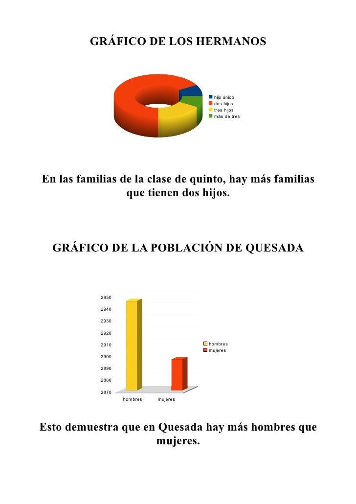 GRÁFICO DE LOS HERMANOS                                       hijo único                                       dos hijos  ...