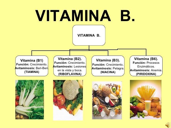 Trabajo de las vitaminas - En que alimentos esta la vitamina b12 ...