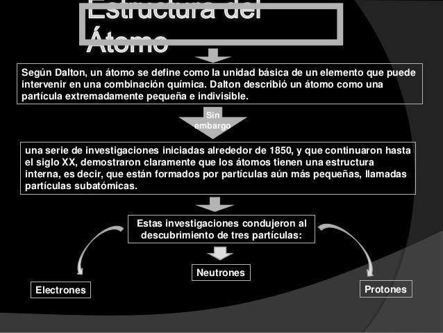 Teoría Anatomica