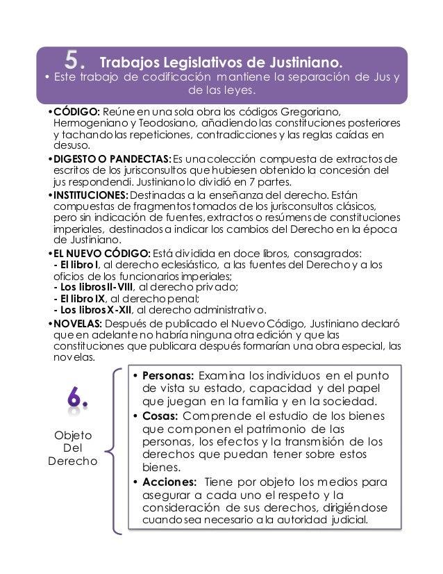 Diferencias Entre Matrimonio Romano Y El Venezolano : Derecho romano mapas conceptuales