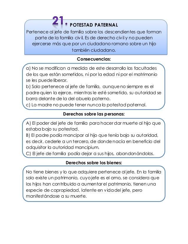 Matrimonio Romano Tutela Y Curatela : Derecho romano mapas conceptuales
