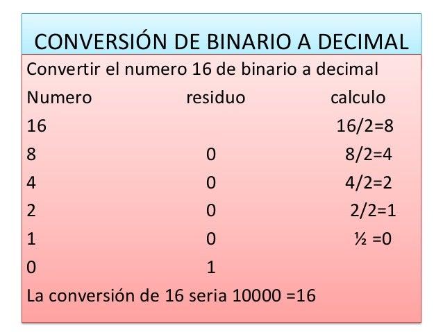 Binary option 365 tutorials