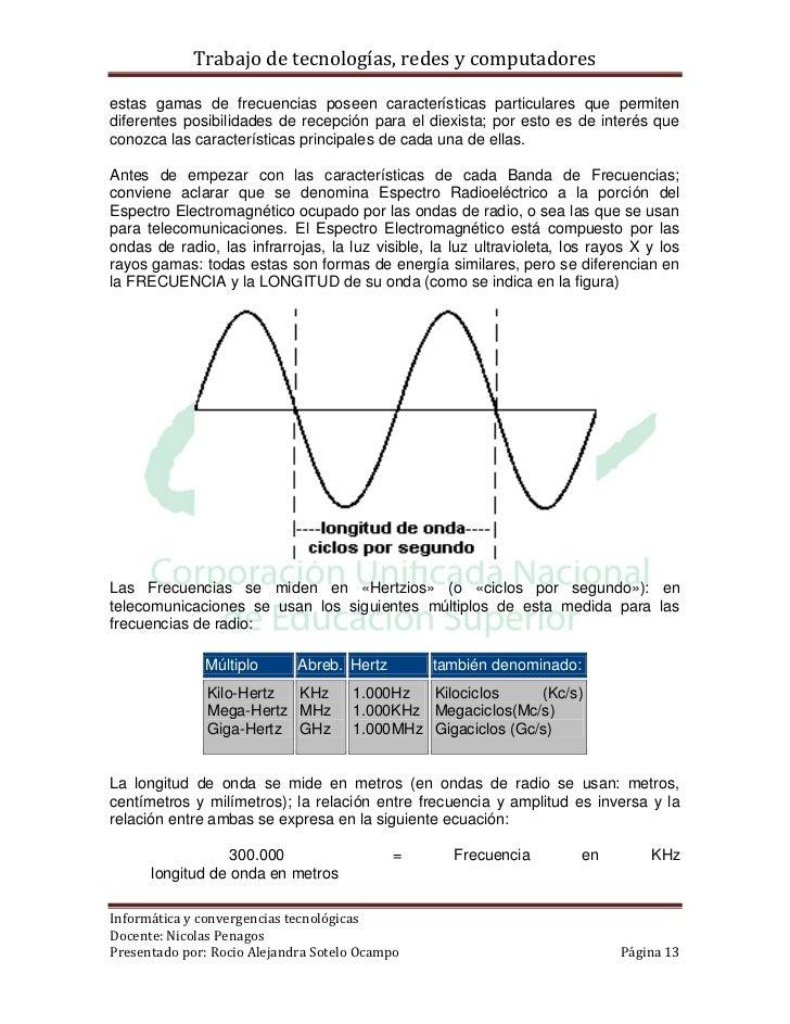 Trabajo de tecnologías, redes y computadoresestas gamas de frecuencias poseen características particulares que permitendif...