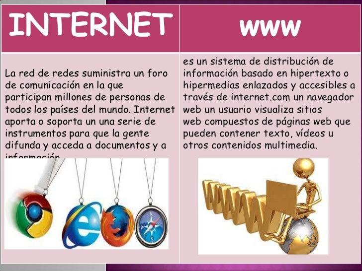 INTERNET                                        www                                     es un sistema de distribución deLa...