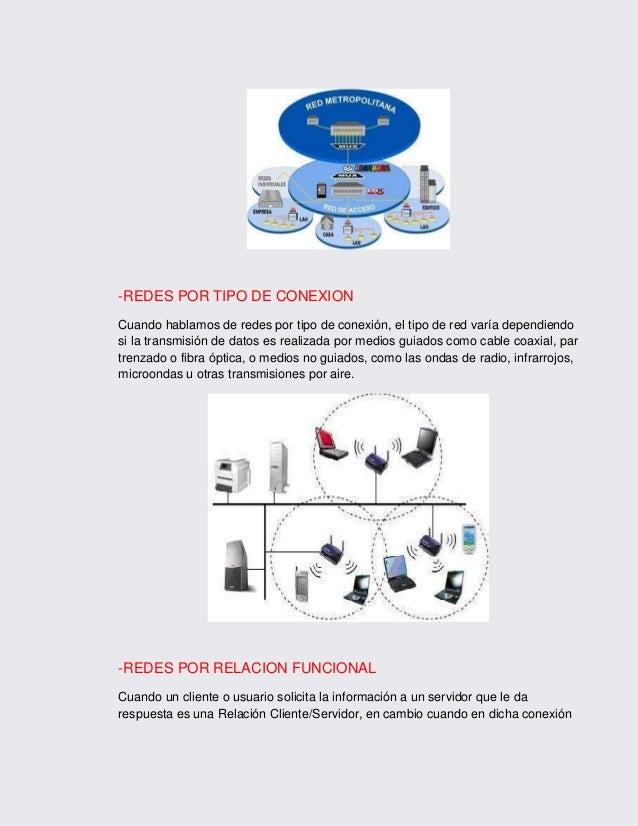 -REDES POR TIPO DE CONEXION  Cuando hablamos de redes por tipo de conexión, el tipo de red varía dependiendo  si la transm...