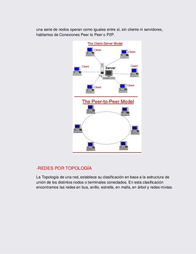 una serie de nodos operan como iguales entre sí, sin cliente ni servidores,  hablamos de Conexiones Peer to Peer o P2P.  -...